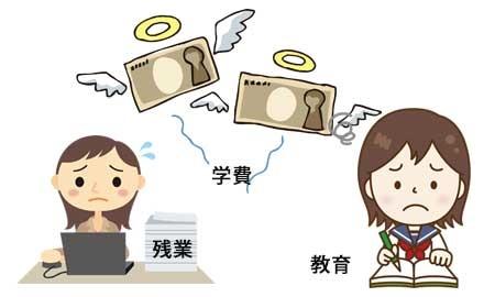 香港の労働時間