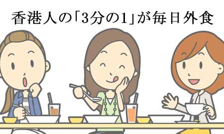 香港人の外食