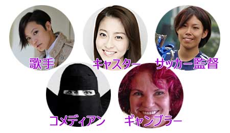 世界で影響力のある女性100人が発表