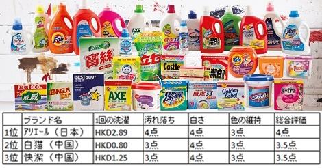日本の洗濯用洗剤「アリエール」が香港で最高評価
