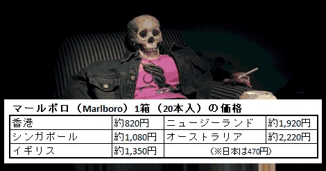 タバコ価格