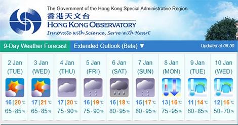 1月8日(月)より香港の気温は急低下