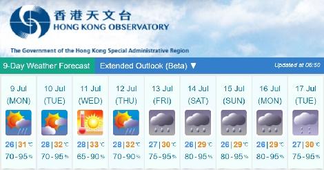 台風8号「Maria」の影響で7月12日まで猛暑
