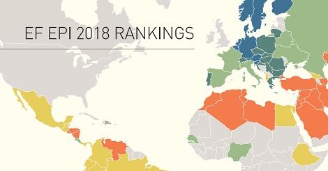 世界英語能力ランキング2018発表