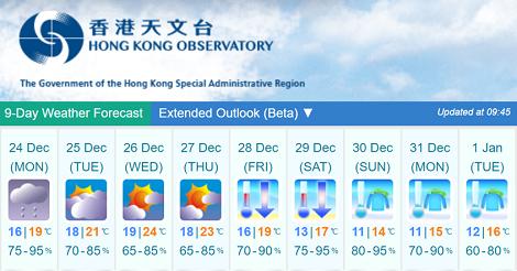 クリスマス連休は気温24度、大晦日は11度