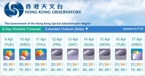 香港各地で気温が30度超え、3日間暑い日続く