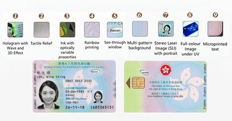 香港IDカード
