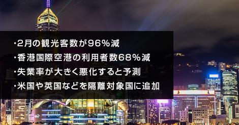 新型コロナで香港経済に大打撃