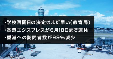 香港の学校再開日や空港関連のニュースに注目