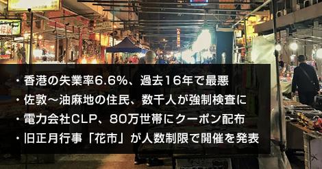 香港の失業率6.6%、過去16年で最悪