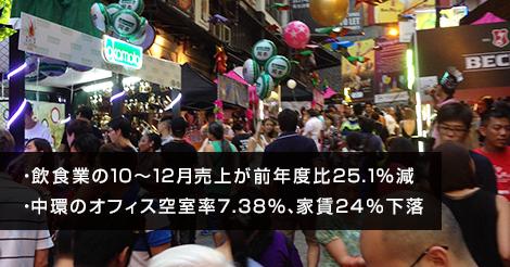 飲食業の10~12月売上が前年度比25.1%減