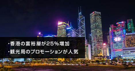 香港の富裕層が25%増加