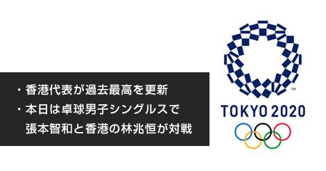 東京オリンピックで香港代表選手が活躍