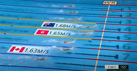 オリンピック水泳