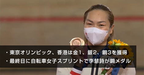 東京オリンピック、香港は金1、銀2、銅3を獲得