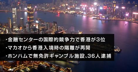 金融センターの国際的競争力で香港が3位